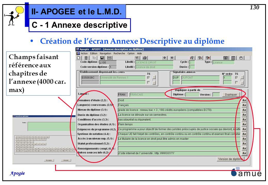 129 Apogée II- APOGEE et le L.M.D. Les informations de niveau version de diplôme ou ELP Nouvel écran de modélisation de lannexe descriptive dune versi