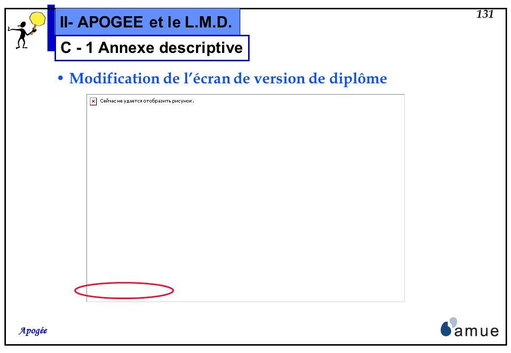130 Apogée II- APOGEE et le L.M.D. Création de lécran Annexe Descriptive au diplôme C - 1 Annexe descriptive Champs faisant référence aux chapitres de
