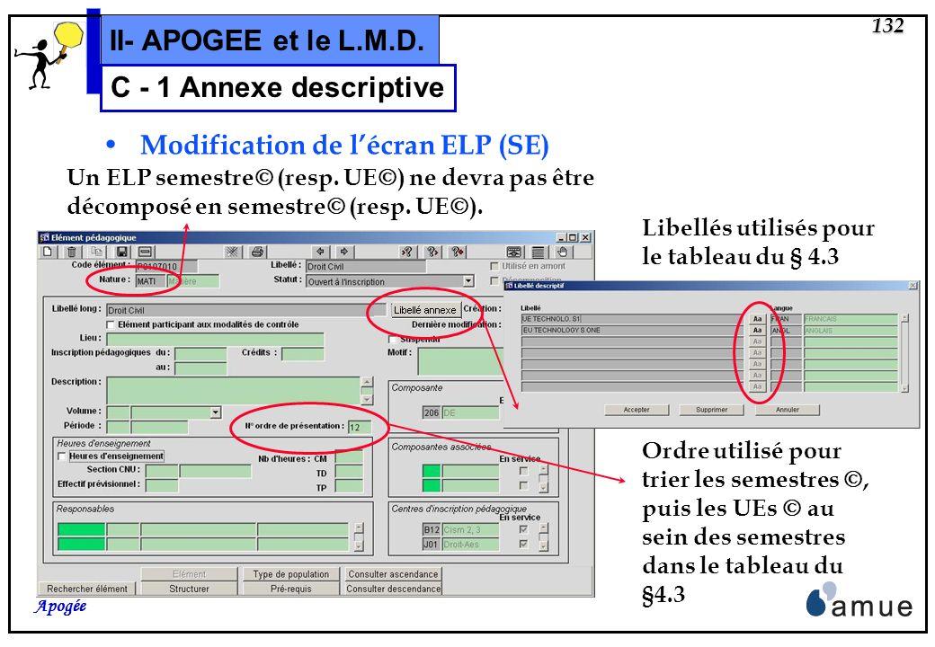 131 Apogée II- APOGEE et le L.M.D. Modification de lécran de version de diplôme C - 1 Annexe descriptive