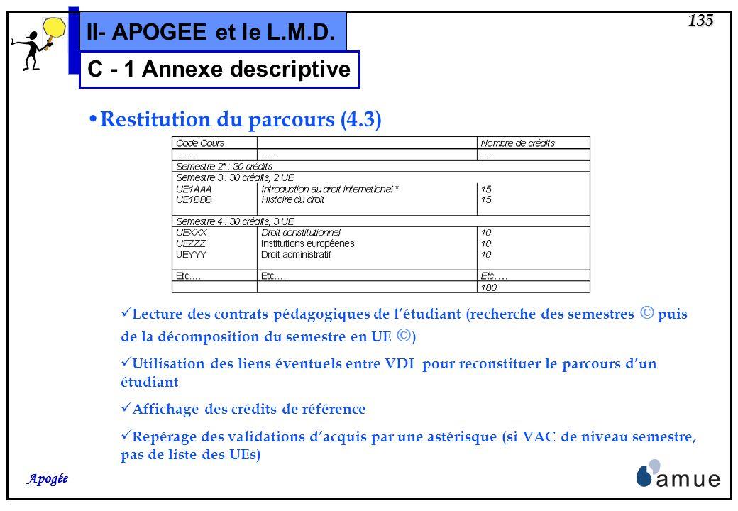 134 Apogée II- APOGEE et le L.M.D. Les informations de niveau étudiant Restitution du parcours Restitution des répartitions de notes Ajout dune saisie
