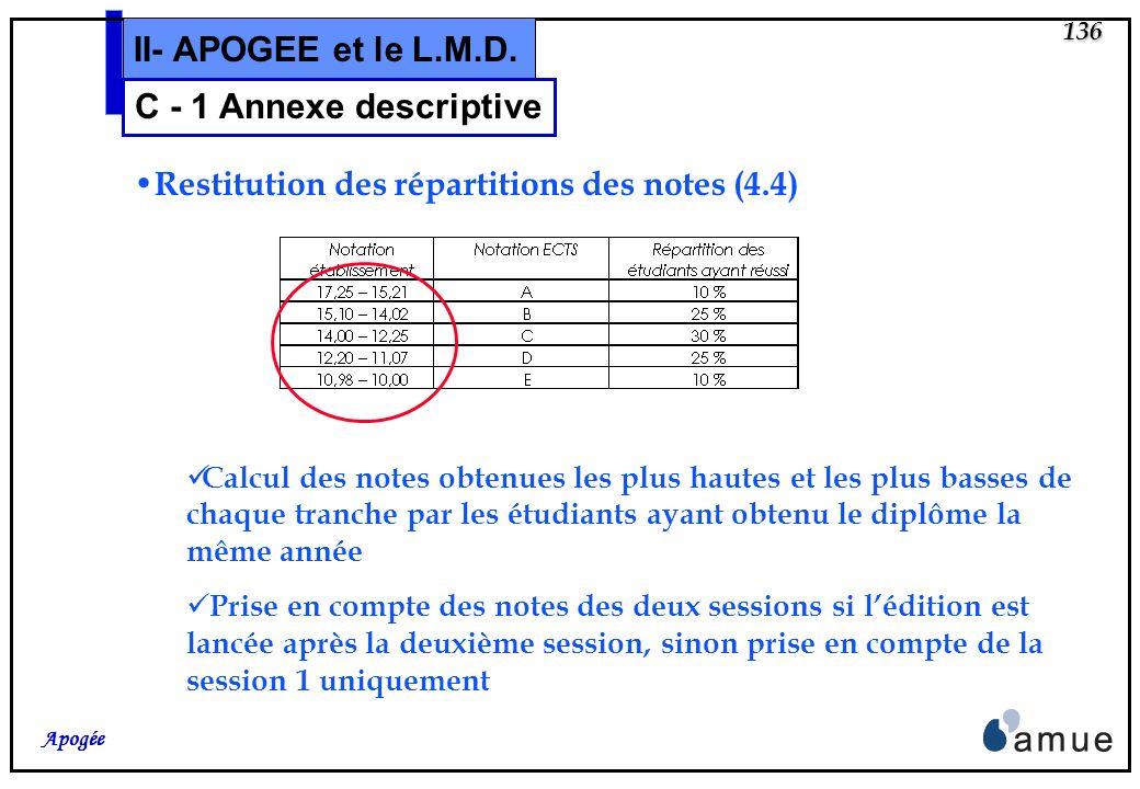 135 Apogée II- APOGEE et le L.M.D. Restitution du parcours (4.3) Lecture des contrats pédagogiques de létudiant (recherche des semestres puis de la dé