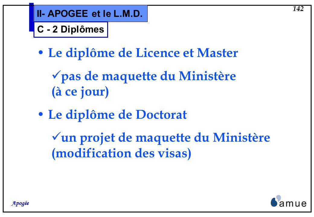 141 Apogée II- APOGEE et le L.M.D. C – Annexe descriptive et Diplômes 2 – Délivrance des diplômes LMD