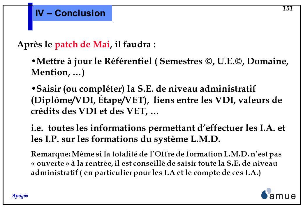 150 Apogée IV – Conclusion Pour terminer, quelques indications sur un « calendrier » de travail, en se limitant au cadre L.M.D.. Dès maintenant, avant