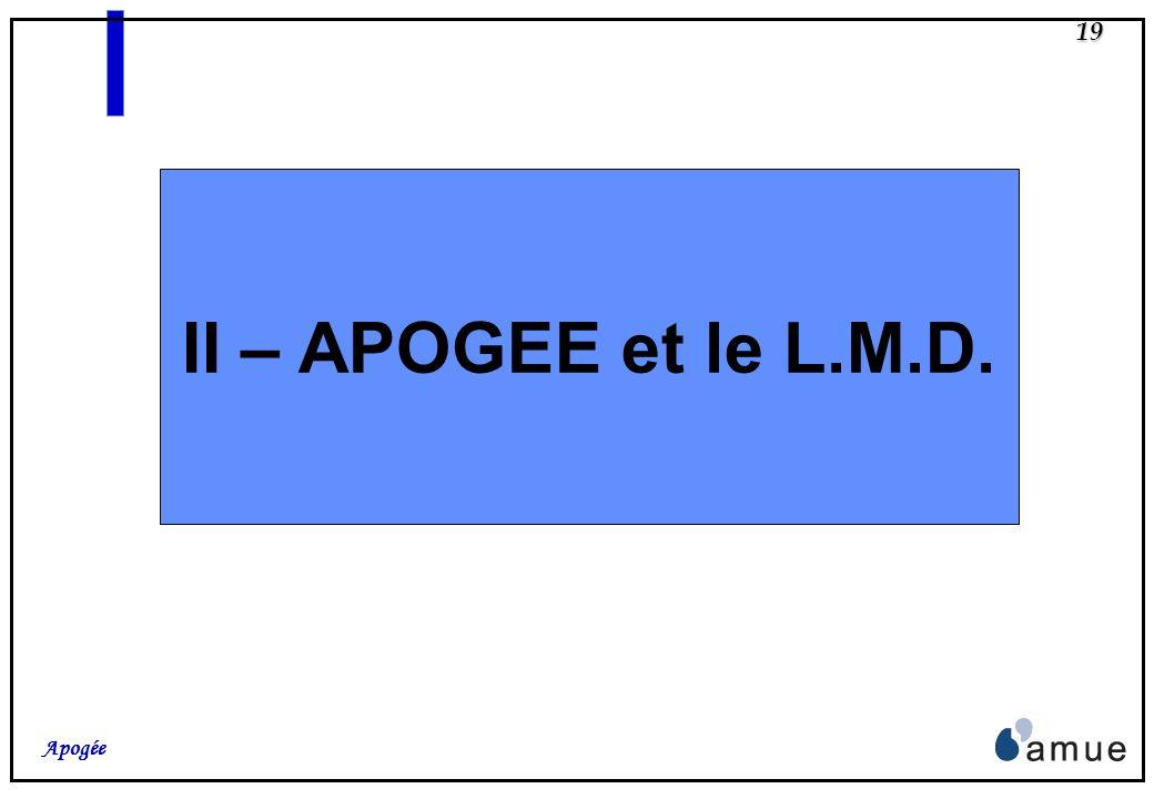 18 Apogée Version automne 2004 (V3.30) : mi novembre 2004 : Pré-attribution, attribution et restitution des crédits, Edition de lAnnexe descriptive au