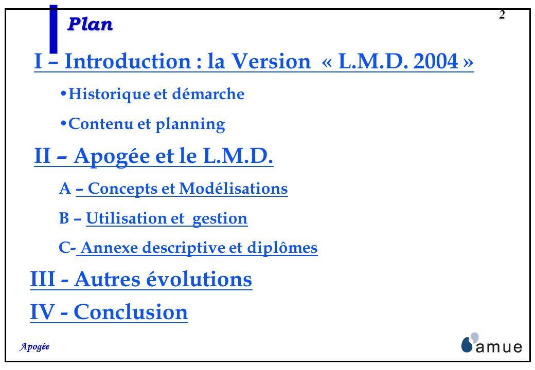 1 Apogée Séminaire : Version « L.M.D. 2004 » 6 Avril 2004 7 Avril 2004 Ce LOGO placé en haut à gauche dune diapo indique quelle a été modifiée par rap