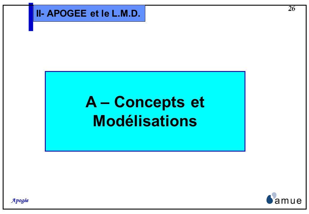 25 Apogée II- APOGEE et le L.M.D. Les explications seront principalement données en parlant du grade et diplôme de Licence mais il est évident que les