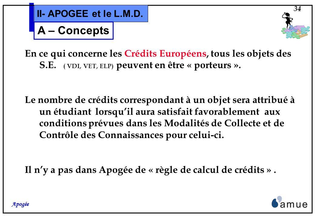33 Apogée II- APOGEE et le L.M.D. A – Concepts Dans le domaine pédagogique, la notion de semestre prend une importance accrue (Compensation semestriel