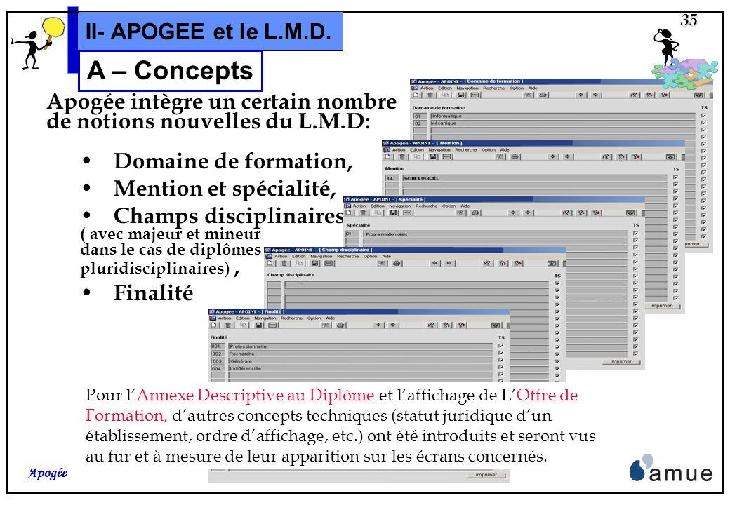 34 Apogée II- APOGEE et le L.M.D. A – Concepts En ce qui concerne les Crédits Européens, tous les objets des S.E. ( VDI, VET, ELP) peuvent en être « p