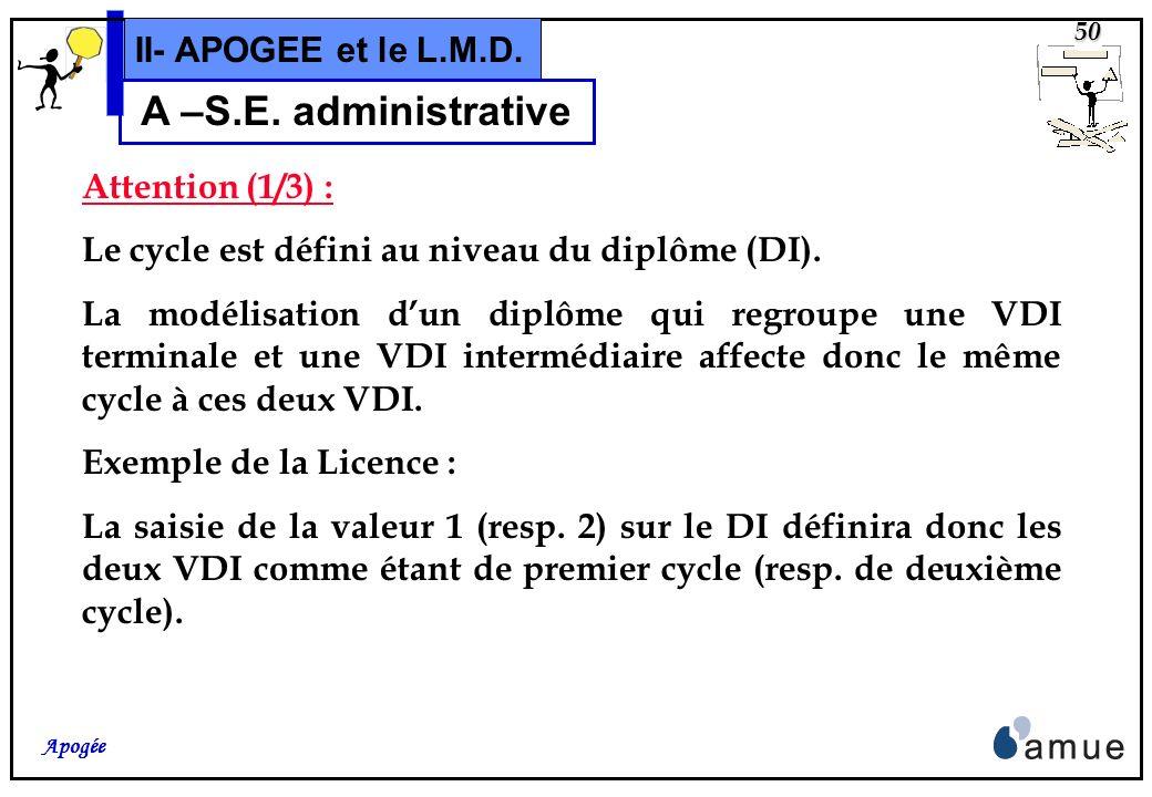 49 Apogée II- APOGEE et le L.M.D. A –S.E. administrative Attention : Les Inscriptions administratives sont, dans Apogée, réalisées sur les VET au titr