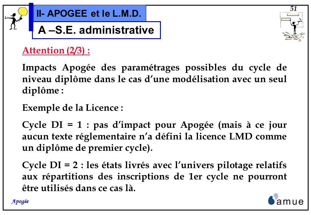 50 Apogée II- APOGEE et le L.M.D. A –S.E. administrative Attention (1/3) : Le cycle est défini au niveau du diplôme (DI). La modélisation dun diplôme