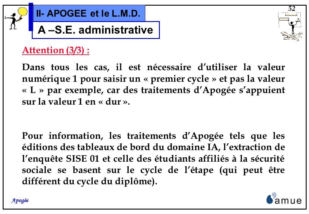 51 Apogée II- APOGEE et le L.M.D. A –S.E. administrative Attention (2/3) : Impacts Apogée des paramétrages possibles du cycle de niveau diplôme dans l