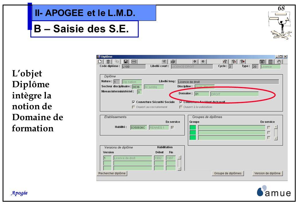 67 Apogée II- APOGEE et le L.M.D. B – Utilisation et Gestion Saisie des Structures dEnseignements