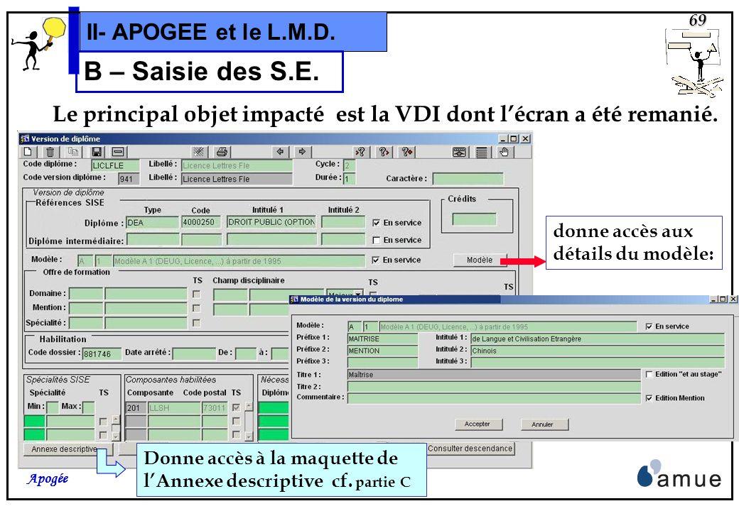 68 Apogée II- APOGEE et le L.M.D. B – Saisie des S.E. Lobjet Diplôme intègre la notion de Domaine de formation