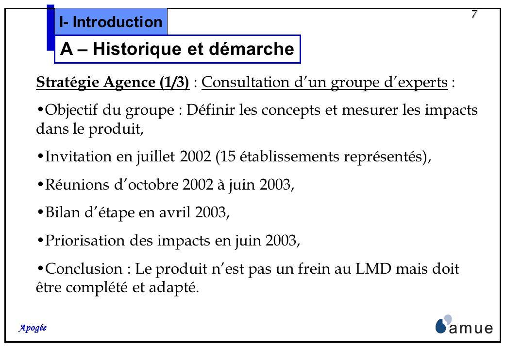 6 Apogée Contexte réglementaire : Publication des textes en avril 2002, Circulaire du 3 septembre 2003 pour la campagne dhabilitation 2004, Textes non