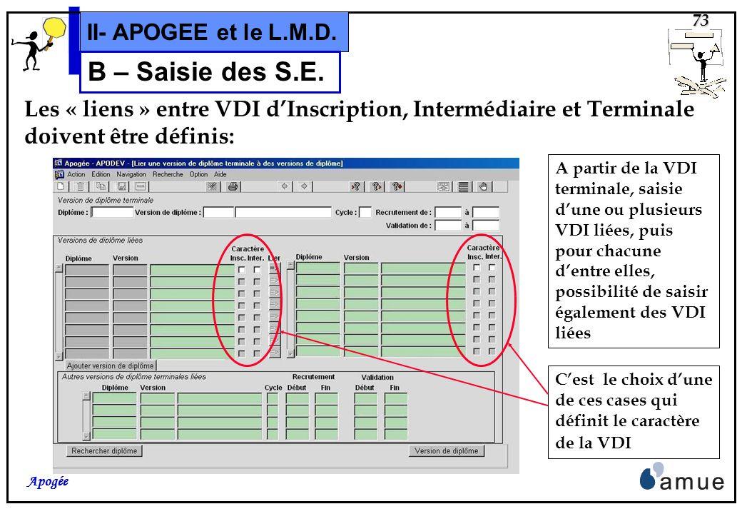 72 Apogée II- APOGEE et le L.M.D. B – Saisie des S.E. Étape: M1 2iè Année VET:2004 Étape : M1 3iè Année VET:2004 Étape diplômante VDI « LT M1 »VDI « L