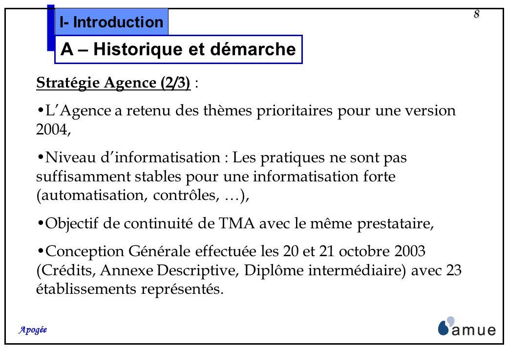 7 Apogée Stratégie Agence (1/3) : Consultation dun groupe dexperts : Objectif du groupe : Définir les concepts et mesurer les impacts dans le produit,