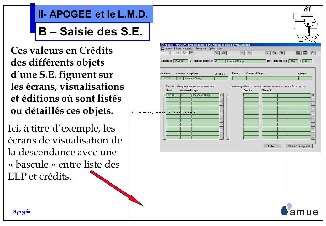 80 Apogée II- APOGEE et le L.M.D. B – Saisie des S.E. Remarque importante: Sur lécran dELP, le champ Crédits remplace le champ ECTS. Toutes les « vale