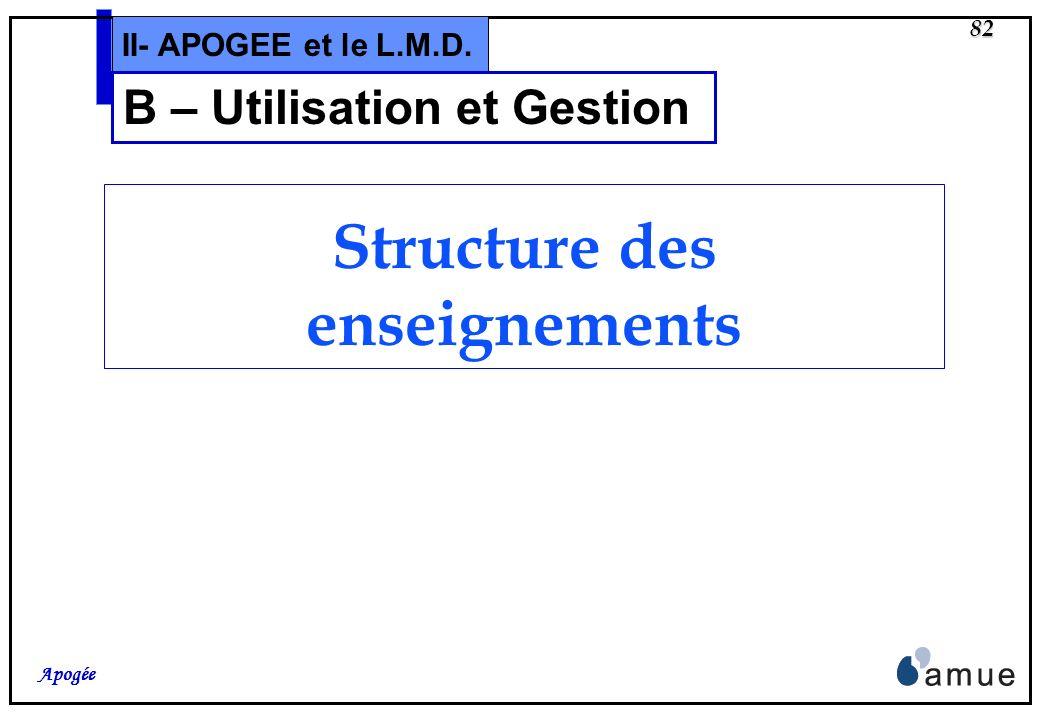81 Apogée II- APOGEE et le L.M.D. B – Saisie des S.E. Ces valeurs en Crédits des différents objets dune S.E. figurent sur les écrans, visualisations e
