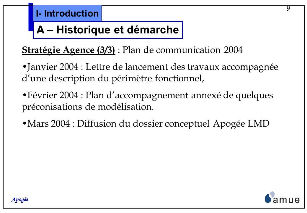 8 Apogée Stratégie Agence (2/3) : LAgence a retenu des thèmes prioritaires pour une version 2004, Niveau dinformatisation : Les pratiques ne sont pas