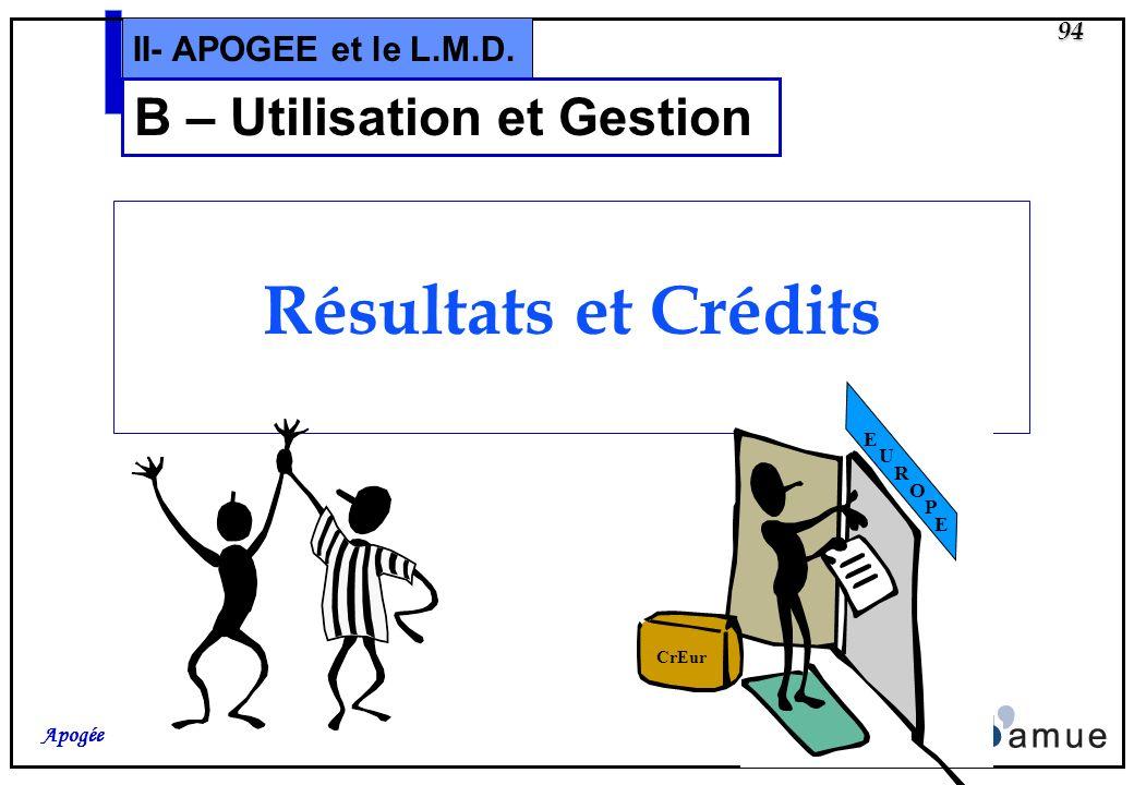 93 Apogée II- APOGEE et le L.M.D. B – Inscriptions Remarque : Cest lors de ces inscriptions que les valeurs en Crédits, données dans la S.E., des diff
