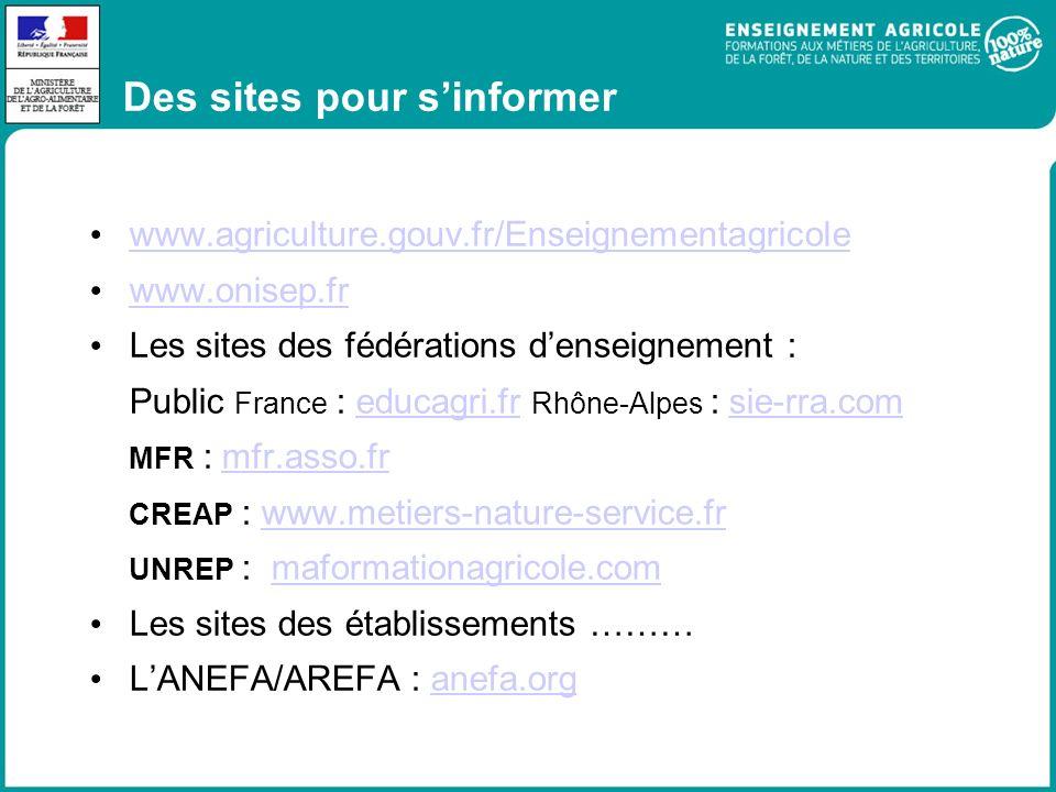 Des sites pour sinformer www.agriculture.gouv.fr/Enseignementagricole www.onisep.fr Les sites des fédérations denseignement : Public France : educagri.fr Rhône-Alpes : sie-rra.comeducagri.frsie-rra.com MFR : mfr.asso.frmfr.asso.fr CREAP : www.metiers-nature-service.frwww.metiers-nature-service.fr UNREP : maformationagricole.commaformationagricole.com Les sites des établissements ……… LANEFA/AREFA : anefa.organefa.org