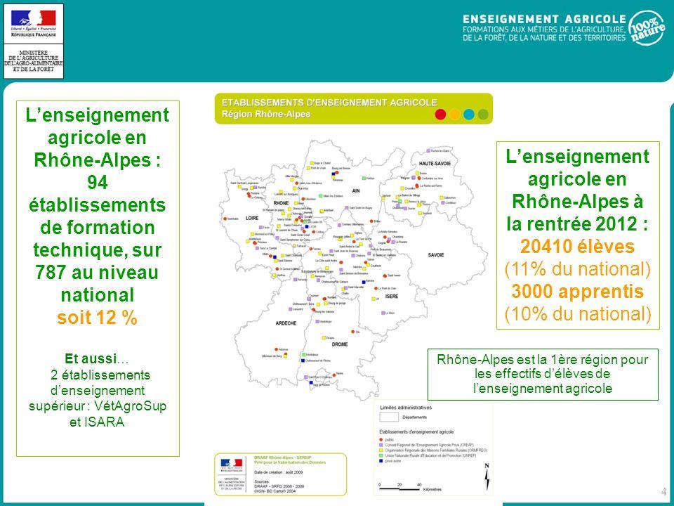 4 Lenseignement agricole en Rhône-Alpes : 94 établissements de formation technique, sur 787 au niveau national soit 12 % Et aussi… 2 établissements denseignement supérieur : VétAgroSup et ISARA Lenseignement agricole en Rhône-Alpes à la rentrée 2012 : 20410 élèves (11% du national) 3000 apprentis (10% du national) Rhône-Alpes est la 1ère région pour les effectifs délèves de lenseignement agricole