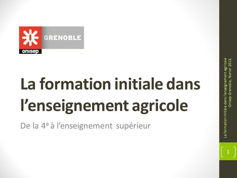 La formation initiale dans lenseignement agricole De la 4 e à lenseignement supérieur La formation initiale dans lenseignement agricole Onisep Grenoble, février 2013.