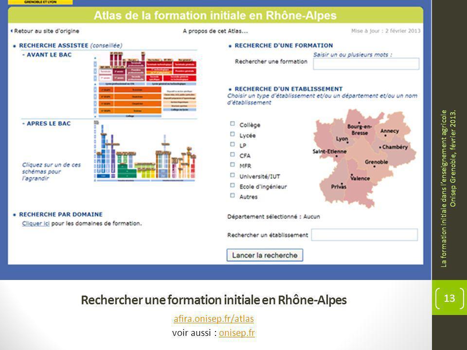 Rechercher une formation initiale en Rhône-Alpes afira.onisep.fr/atlas voir aussi : onisep.fronisep.fr La formation initiale dans lenseignement agricole Onisep Grenoble, février 2013.