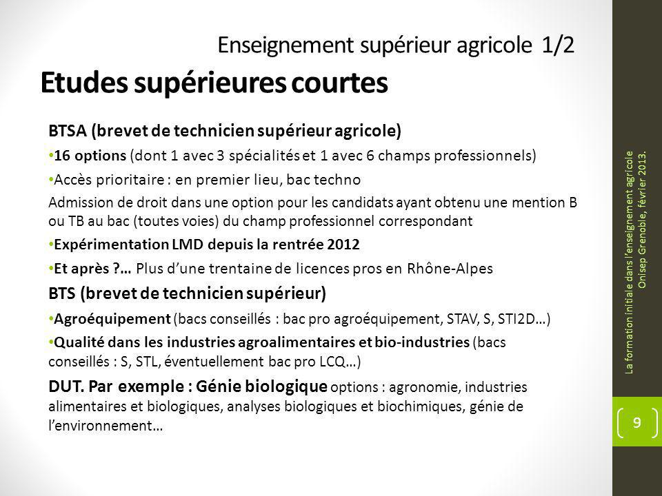 Enseignement supérieur agricole 1/2 Etudes supérieures courtes BTSA (brevet de technicien supérieur agricole) 16 options (dont 1 avec 3 spécialités et 1 avec 6 champs professionnels) Accès prioritaire : en premier lieu, bac techno Admission de droit dans une option pour les candidats ayant obtenu une mention B ou TB au bac (toutes voies) du champ professionnel correspondant Expérimentation LMD depuis la rentrée 2012 Et après ?… Plus dune trentaine de licences pros en Rhône-Alpes BTS (brevet de technicien supérieur) Agroéquipement (bacs conseillés : bac pro agroéquipement, STAV, S, STI2D…) Qualité dans les industries agroalimentaires et bio-industries (bacs conseillés : S, STL, éventuellement bac pro LCQ…) DUT.