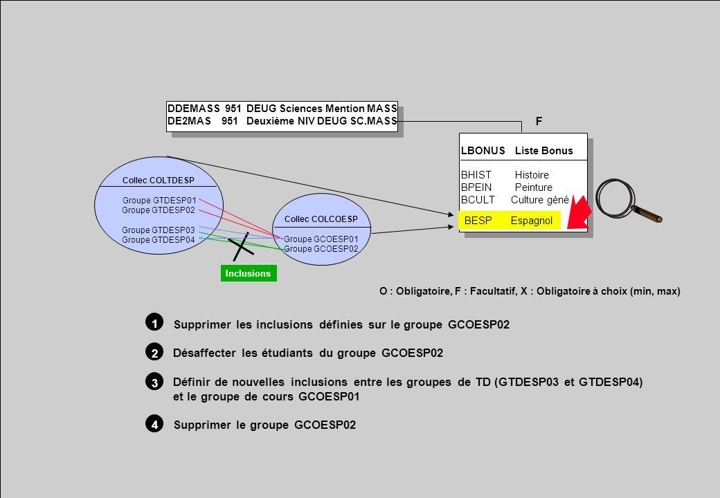 DDEMASS 951 DEUG Sciences Mention MASS DE2MAS 951 Deuxième NIV DEUG SC.MASS LBONUSListe Bonus BHISTHistoire BPEINPeinture BCULT Culture géné F O : Obligatoire, F : Facultatif, X : Obligatoire à choix (min, max) Inclusions Collec COLCOESP Groupe GCOESP01 Groupe GCOESP02 Collec COLTDESP Groupe GTDESP01 Groupe GTDESP02 Groupe GTDESP03 Groupe GTDESP04 Supprimer les inclusions définies sur le groupe GCOESP02 Désaffecter les étudiants du groupe GCOESP02 Définir de nouvelles inclusions entre les groupes de TD (GTDESP03 et GTDESP04) et le groupe de cours GCOESP01 Supprimer le groupe GCOESP02 1 2 3 4 BESP Espagnol