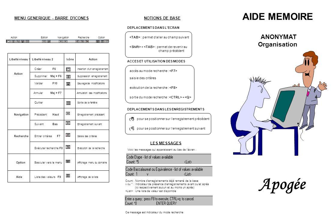 AIDE MEMOIRE ANONYMAT Organisation Apogée ActionEditionNavigationRechercheOption MENU GENERIQUE - BARRE D ICONES Libellé niveau 1Libellé niveau 2IcôneAction CréerF6 SupprimerMaj + F6 ValiderF10 Quitter NavigationPrécédentHaut SuivantBas RechercheEntrer critèresF7 Exécuter rechercheF8 OptionBasculer vers le menu AideListe des valeurs Insertion d un enregistrement Suppression enregistrement Sauvegarde modifications Sortie de la fenêtre Enregistrement précédent Enregistrement suivant Saisie des critères Exécution de la recherche Affichage menu du domaine Affichage de la liste F9 NOTIONS DE BASE DEPLACEMENTS DANS L ECRAN ACCES ET UTILISATION DES MODES DEPLACEMENTS DANS LES ENREGISTREMENTS : permet d aller au champ suivant + : permet de revenir au champ précédent accès au mode recherche : saisie des critères exécution de la recherche : sortie du mode recherche : + pour se positionner sur l enregistrement suivant pour se positionner sur l enregistrement précédent AnnulerMaj + F7 Annulation des modifications LES MESSAGES Voici les messages qui apparaissent au bas de l écran : Count : Nombre d enregistrements déjà ramené de la base v ou ^ : Indicateur de présence d enregistrements avant ou/et après (ici respectivement aucun et au moins un après) : Une liste de valeur est disponible Ce message est indicateur du mode recherche