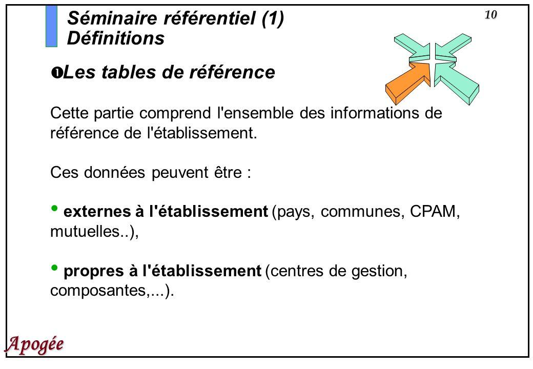 10 Apogée Les tables de référence Cette partie comprend l'ensemble des informations de référence de l'établissement. Ces données peuvent être : extern