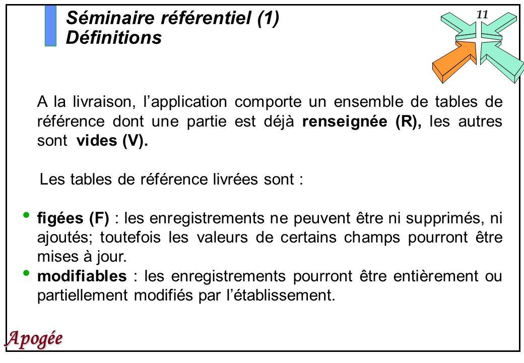 11 Apogée A la livraison, lapplication comporte un ensemble de tables de référence dont une partie est déjà renseignée (R), les autres sont vides (V).