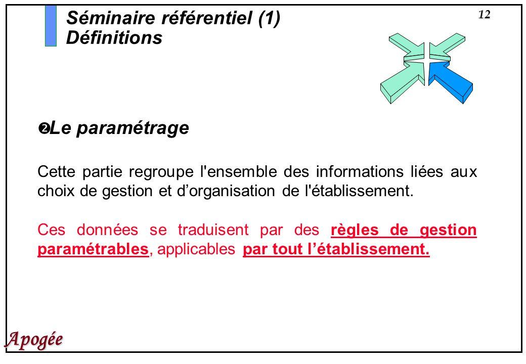 12 Apogée Le paramétrage Cette partie regroupe l'ensemble des informations liées aux choix de gestion et dorganisation de l'établissement. Ces données