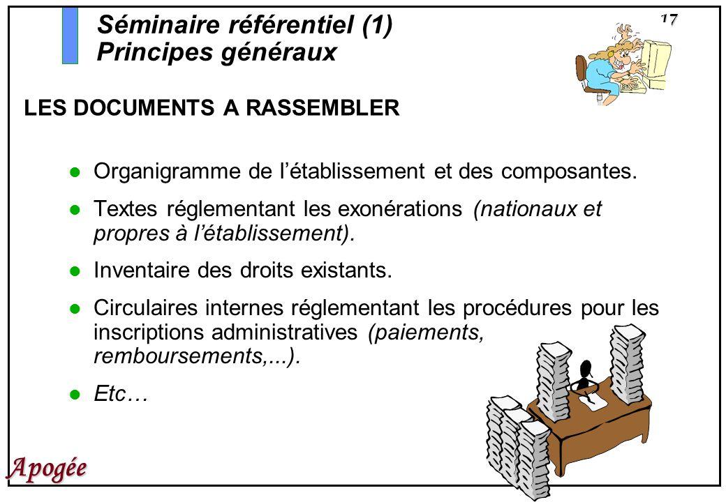 17 Apogée LES DOCUMENTS A RASSEMBLER Organigramme de létablissement et des composantes. Textes réglementant les exonérations (nationaux et propres à l