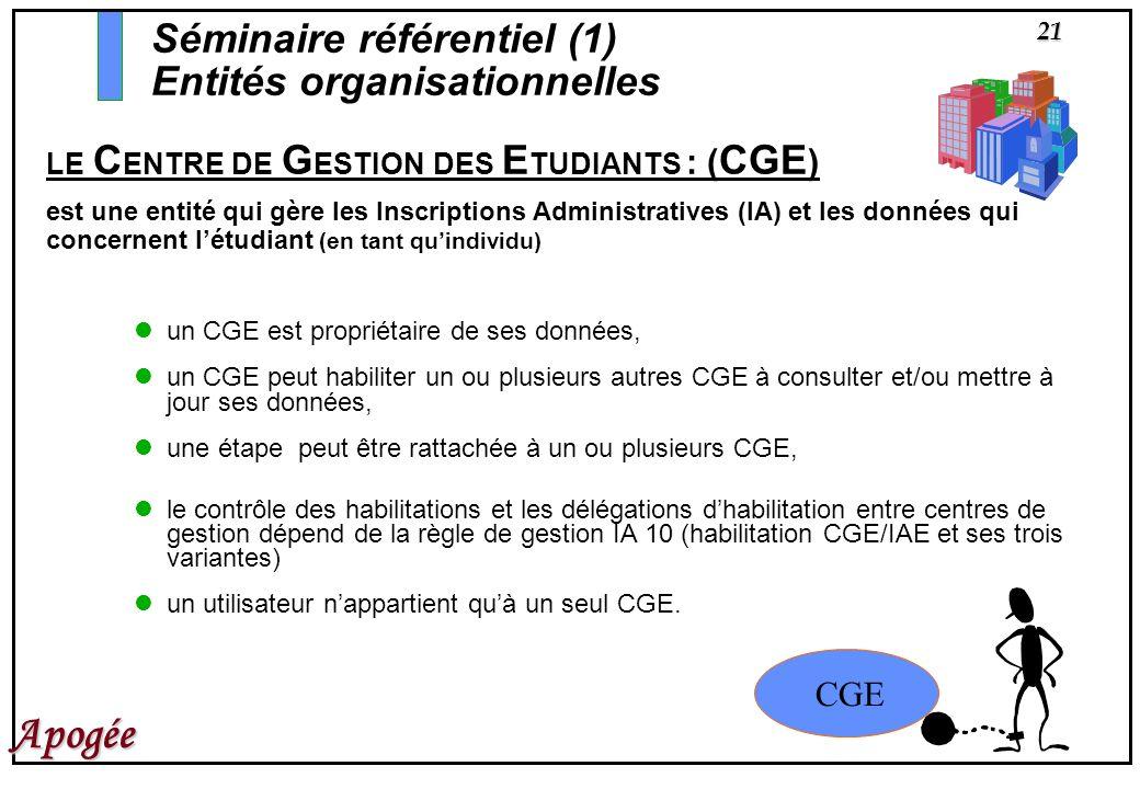 21 Apogée LE C ENTRE DE G ESTION DES E TUDIANTS : ( CGE ) est une entité qui gère les Inscriptions Administratives (IA) et les données qui concernent
