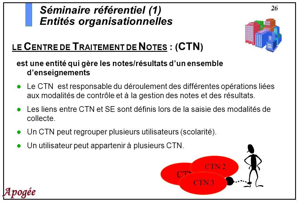 26 Apogée LE C ENTRE DE T RAITEMENT DE N OTES : ( CTN ) est une entité qui gère les notes/résultats dun ensemble denseignements Le CTN est responsable