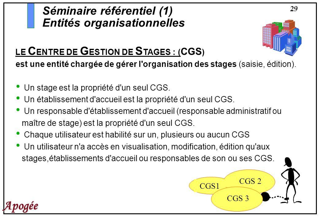 29 Apogée LE C ENTRE DE G ESTION DE S TAGES : ( CGS ) est une entité chargée de gérer l'organisation des stages (saisie, édition). Un stage est la pro