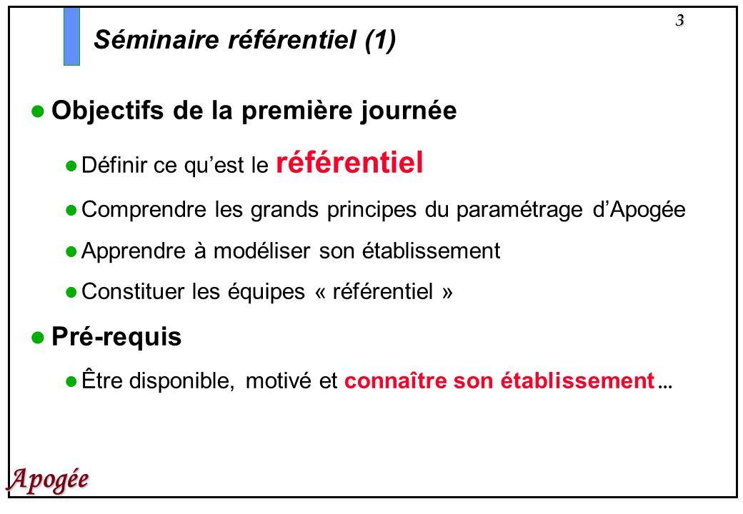 3 Apogée Séminaire référentiel (1) Objectifs de la première journée Définir ce quest le référentiel Comprendre les grands principes du paramétrage dAp