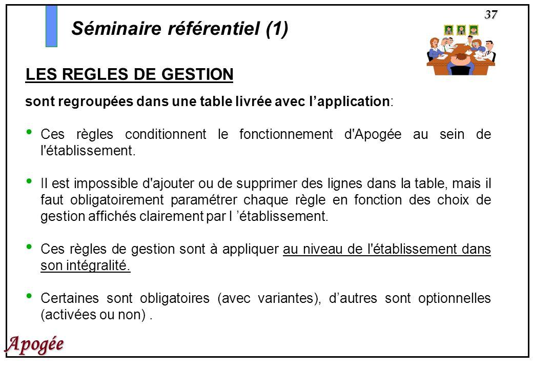 37 Apogée sont regroupées dans une table livrée avec lapplication: Ces règles conditionnent le fonctionnement d'Apogée au sein de l'établissement. Il
