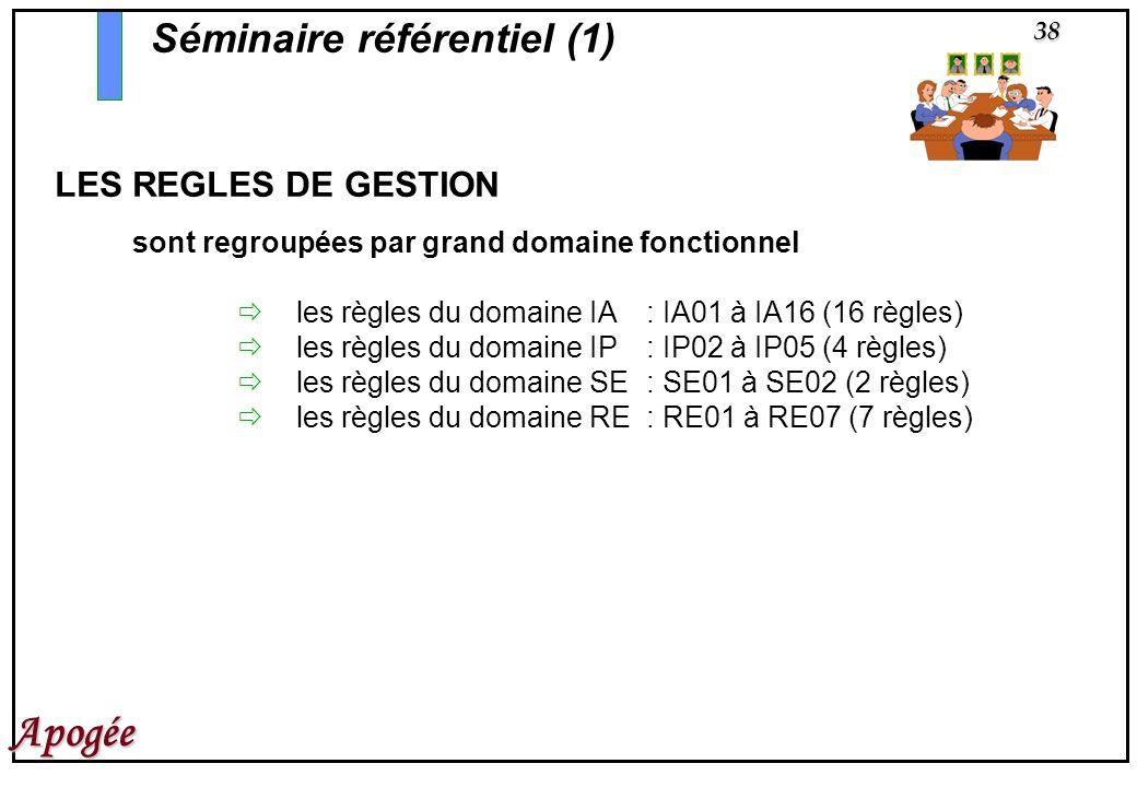 38 Apogée LES REGLES DE GESTION sont regroupées par grand domaine fonctionnel les règles du domaine IA: IA01 à IA16 (16 règles) les règles du domaine