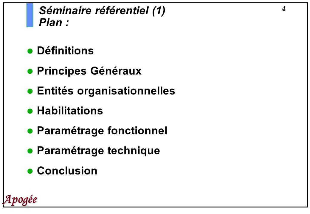 4 Apogée Séminaire référentiel (1) Plan : Définitions Principes Généraux Entités organisationnelles Habilitations Paramétrage fonctionnel Paramétrage