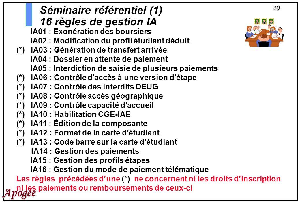 40 Apogée IA01 : Exonération des boursiers IA02 : Modification du profil étudiant déduit (*) IA03 : Génération de transfert arrivée IA04 : Dossier en