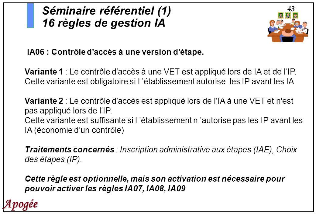 43 Apogée IA06 : Contrôle d'accès à une version d'étape. Variante 1 : Le contrôle d'accès à une VET est appliqué lors de IA et de lIP. Cette variante