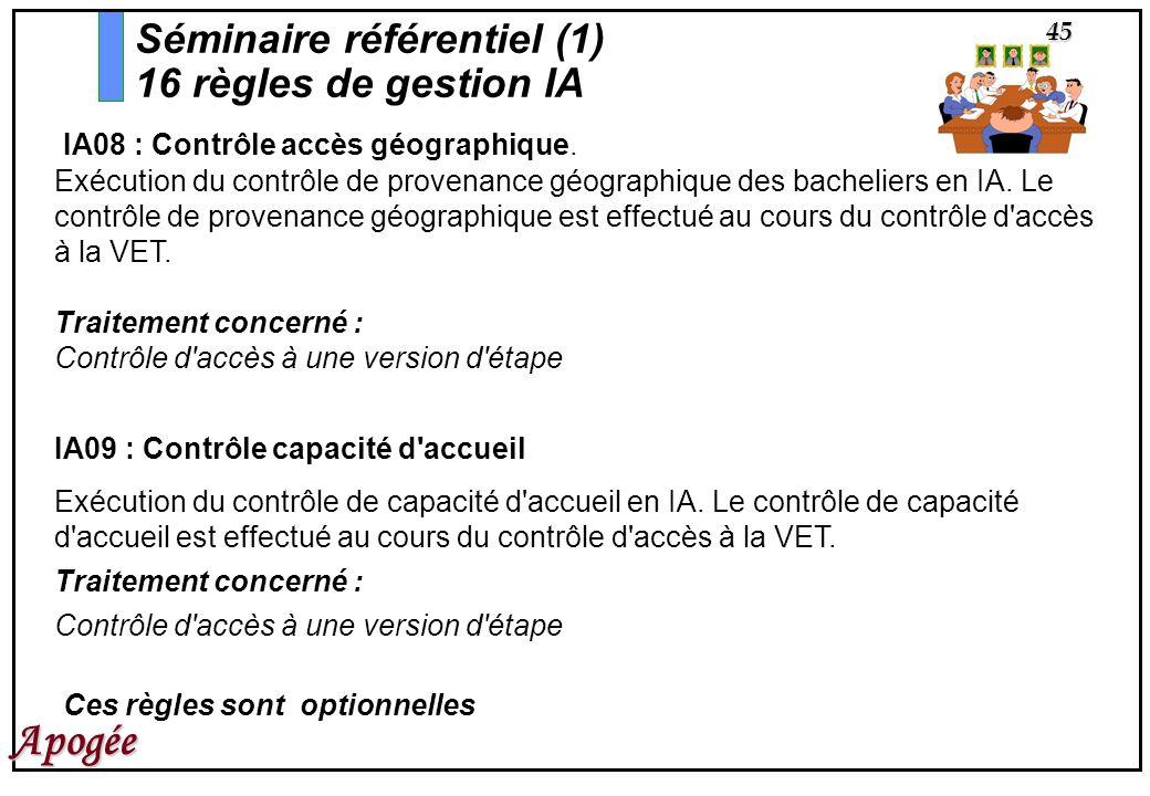 45 Apogée Séminaire référentiel (1) 16 règles de gestion IA IA09 : Contrôle capacité d'accueil Exécution du contrôle de capacité d'accueil en IA. Le c