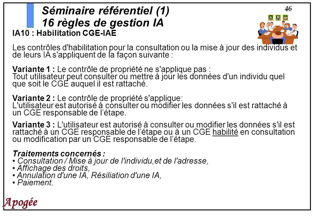 46 Apogée IA10 : Habilitation CGE-IAE Les contrôles d'habilitation pour la consultation ou la mise à jour des individus et de leurs IA s'appliquent de