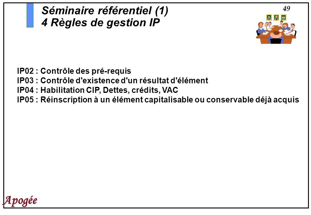 49 Apogée IP02 : Contrôle des pré-requis IP03 : Contrôle d'existence d'un résultat d'élément IP04 : Habilitation CIP, Dettes, crédits, VAC IP05 : Réin