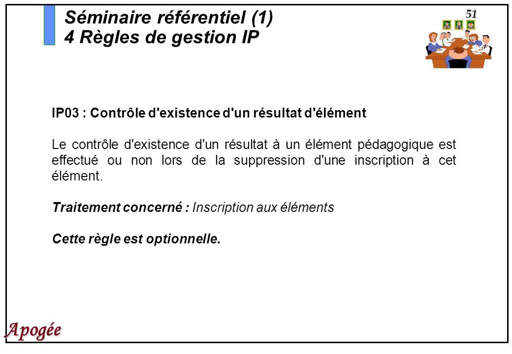 51 Apogée IP03 : Contrôle d'existence d'un résultat d'élément Le contrôle d'existence d'un résultat à un élément pédagogique est effectué ou non lors