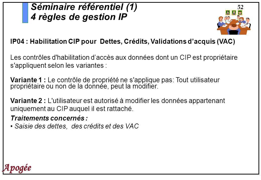 52 Apogée IP04 : Habilitation CIP pour Dettes, Crédits, Validations dacquis (VAC) Les contrôles d'habilitation daccès aux données dont un CIP est prop