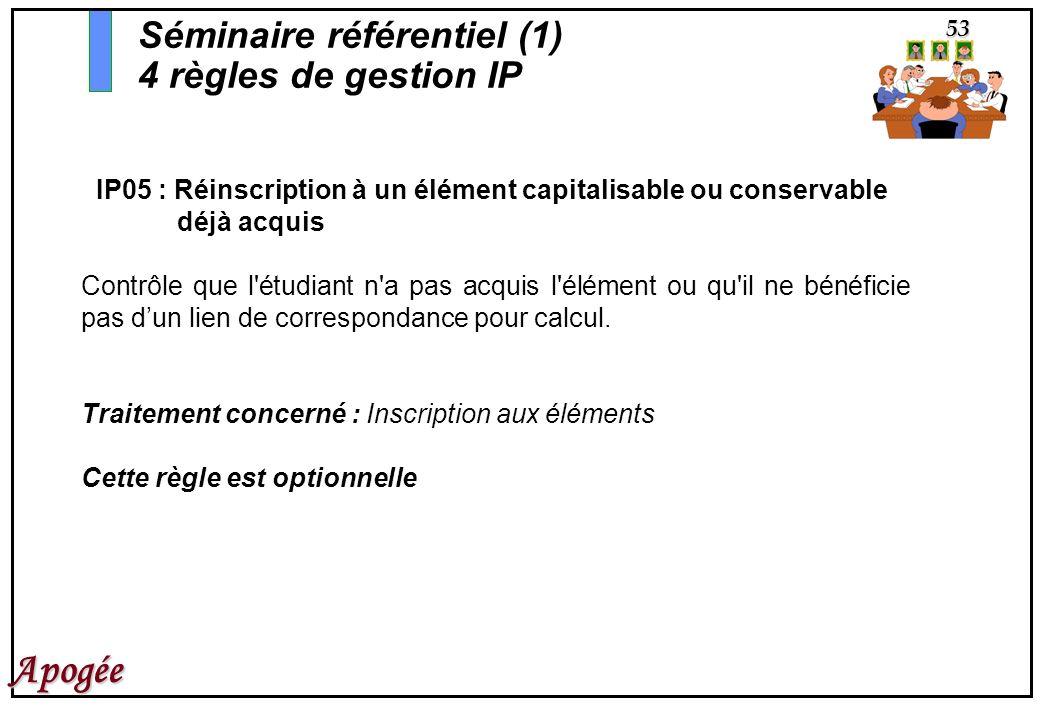 53 Apogée IP05 : Réinscription à un élément capitalisable ou conservable déjà acquis Contrôle que l'étudiant n'a pas acquis l'élément ou qu'il ne béné